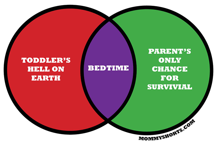 Bedtime-venn-diagram-mommy-shorts